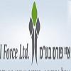 I Force Ltd.